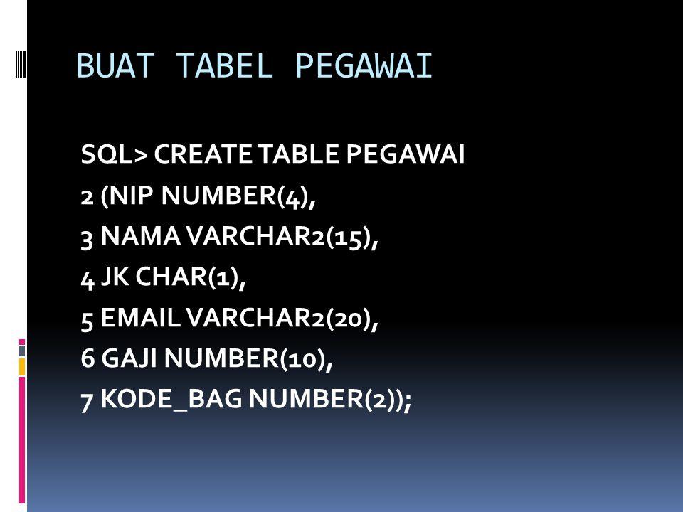BUAT TABEL PEGAWAI SQL> CREATE TABLE PEGAWAI 2 (NIP NUMBER(4), 3 NAMA VARCHAR2(15), 4 JK CHAR(1), 5 EMAIL VARCHAR2(20), 6 GAJI NUMBER(10), 7 KODE_BAG