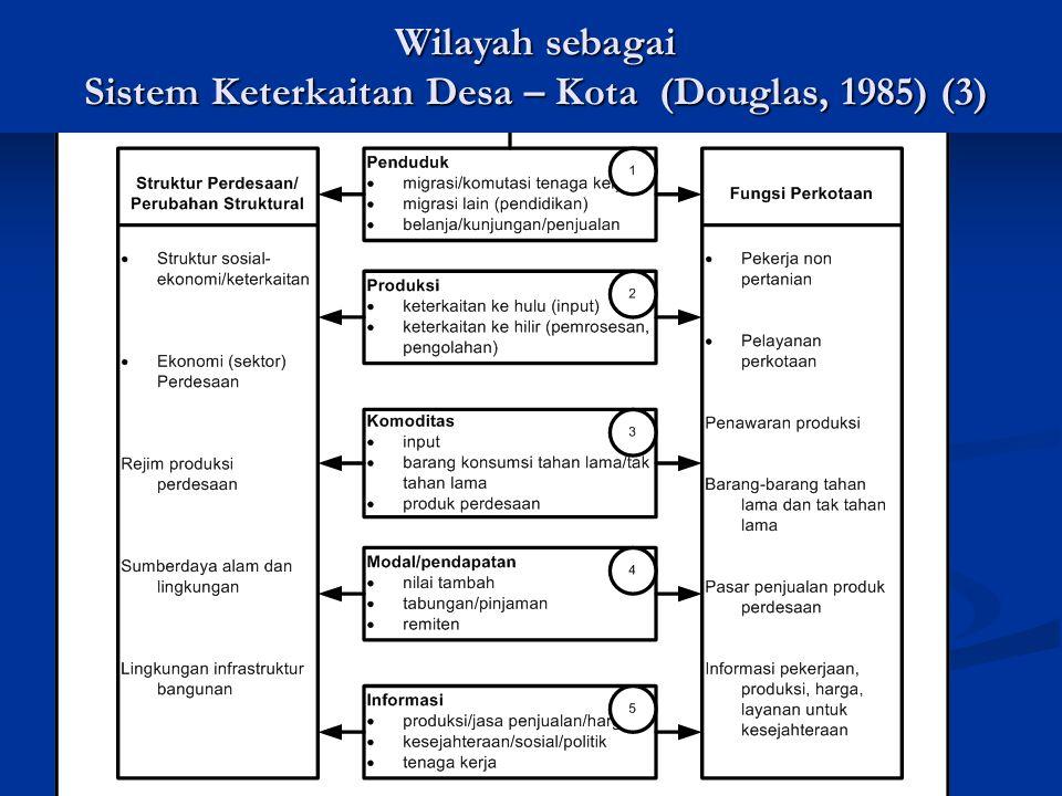 Rural regional development process Wilayah sebagai Sistem Keterkaitan Desa – Kota (Douglas, 1985) (3)