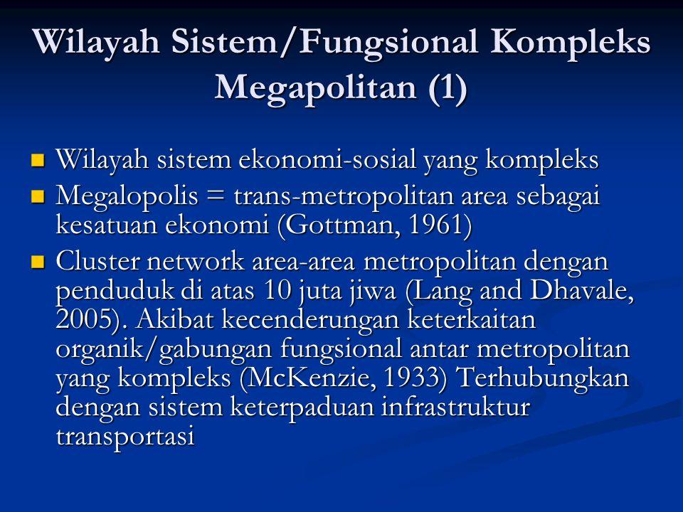 Wilayah Sistem/Fungsional Kompleks Megapolitan (1) Wilayah sistem ekonomi-sosial yang kompleks Wilayah sistem ekonomi-sosial yang kompleks Megalopolis