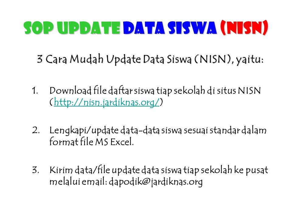 SOP Update Data Siswa (NISN) 3 Cara Mudah Update Data Siswa (NISN), yaitu: 1.Download file daftar siswa tiap sekolah di situs NISN (http://nisn.jardik