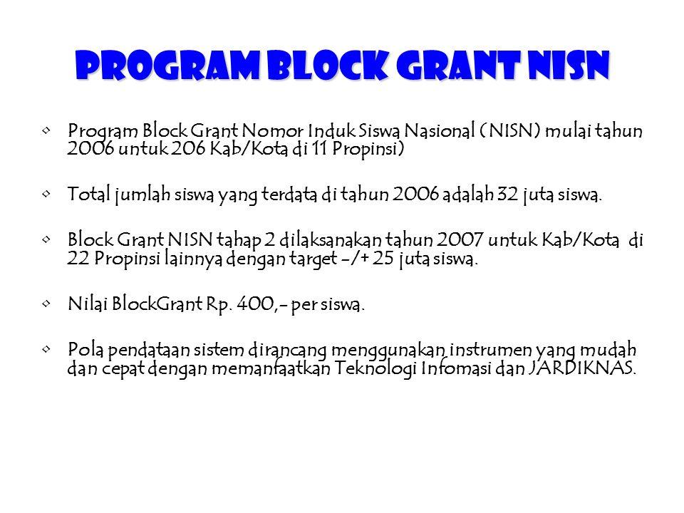 Program BLOCK GRANT NISN Program Block Grant Nomor Induk Siswa Nasional (NISN) mulai tahun 2006 untuk 206 Kab/Kota di 11 Propinsi) Total jumlah siswa