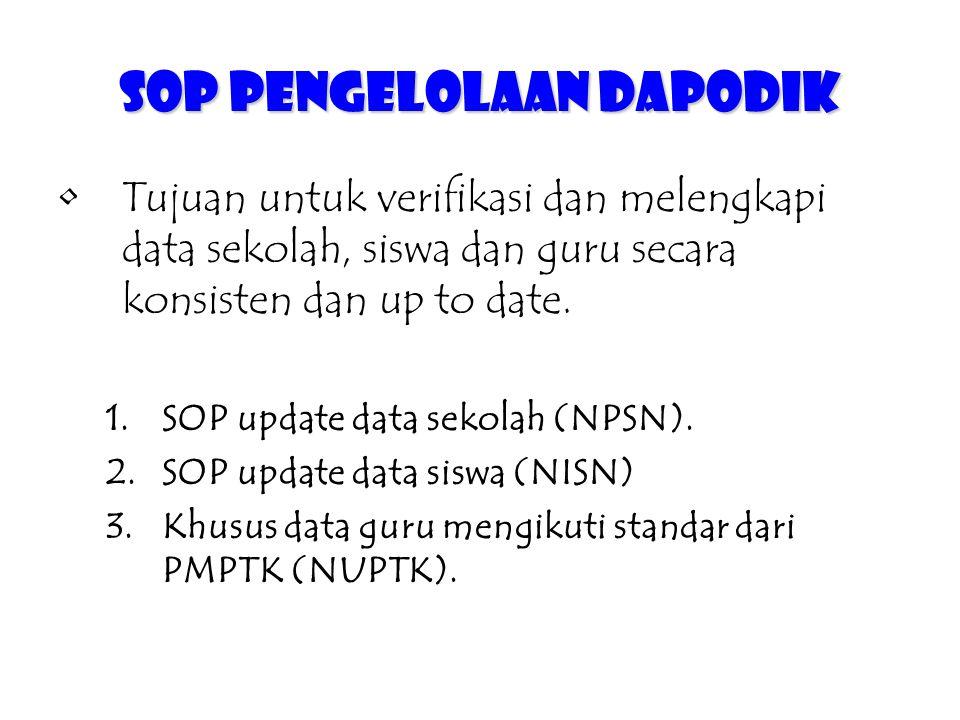 SOP Pengelolaan DAPODIK Tujuan untuk verifikasi dan melengkapi data sekolah, siswa dan guru secara konsisten dan up to date. 1.SOP update data sekolah