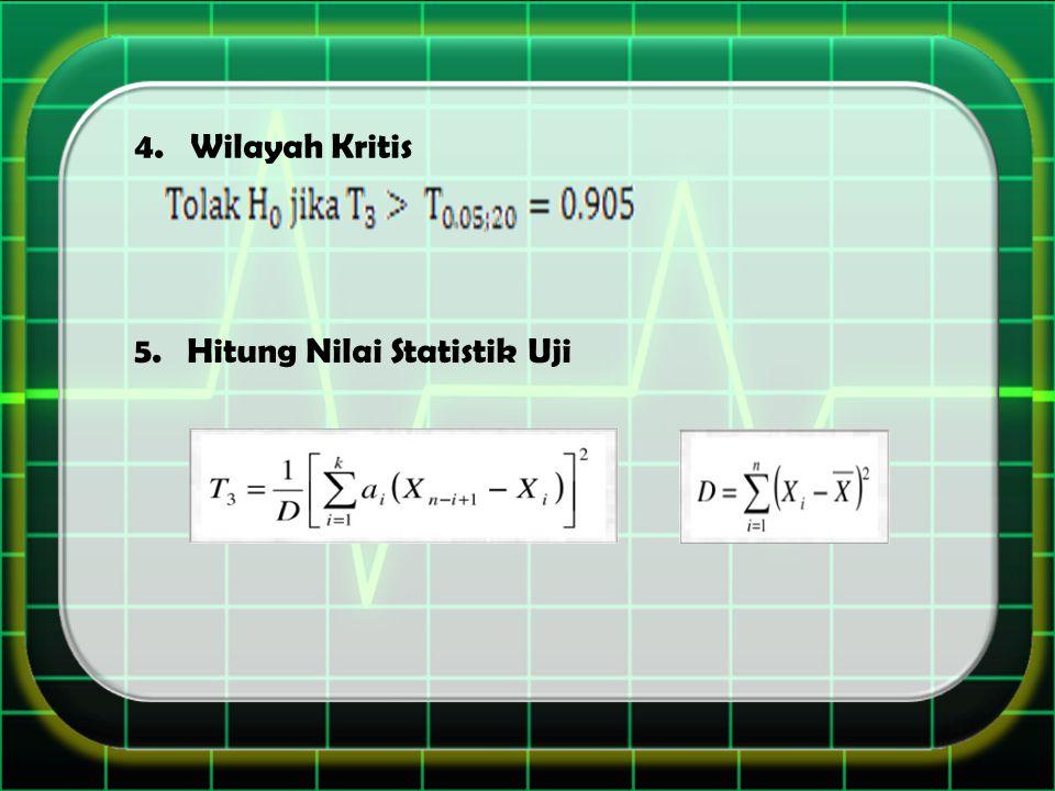 4. Wilayah Kritis 5.Hitung Nilai Statistik Uji