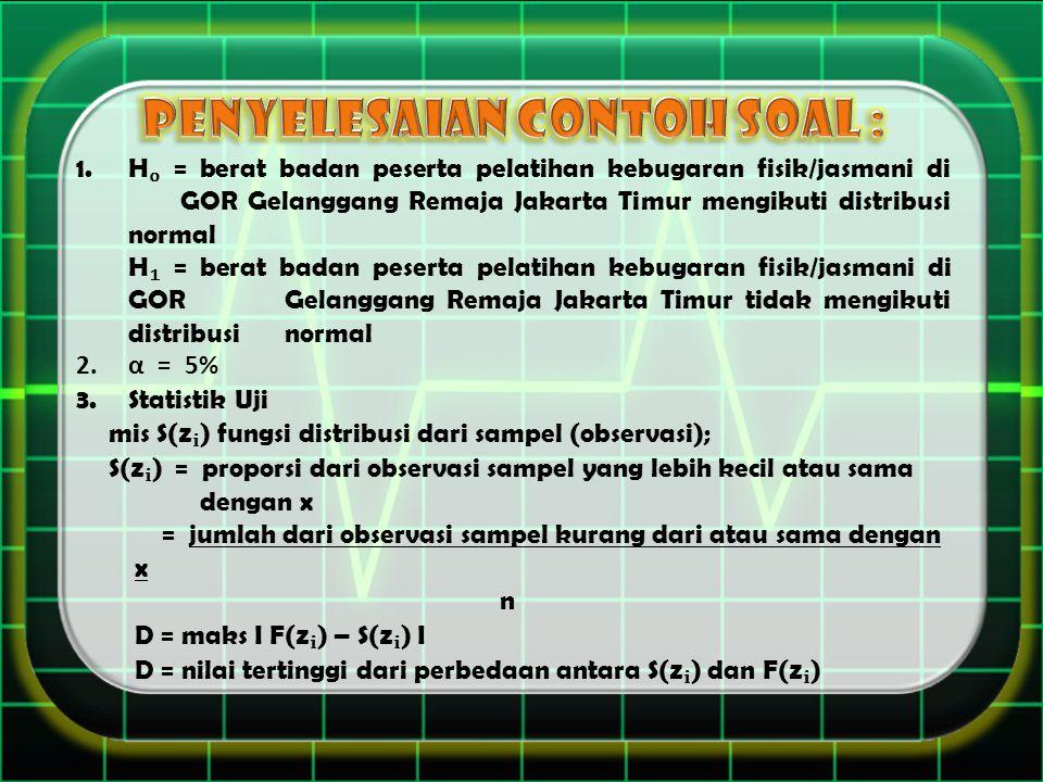 1.H = berat badan peserta pelatihan kebugaran fisik/jasmani di GOR Gelanggang Remaja Jakarta Timur mengikuti distribusi normal H ₁ = berat badan peser