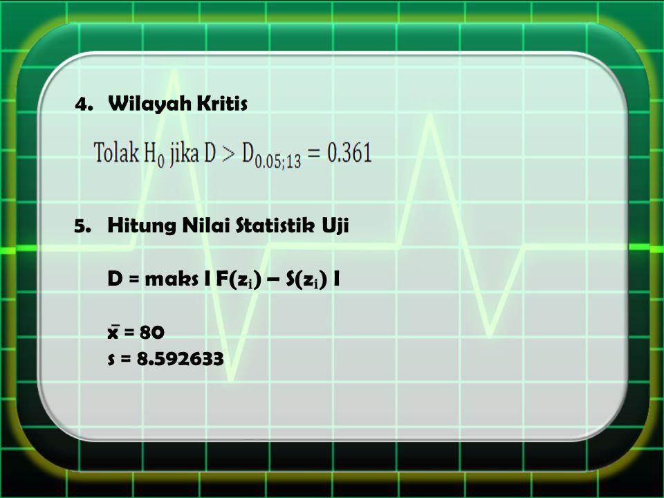 4.Wilayah Kritis 5.Hitung Nilai Statistik Uji D = maks I F(z) – S(z) I x ̅ = 80 s = 8.592633