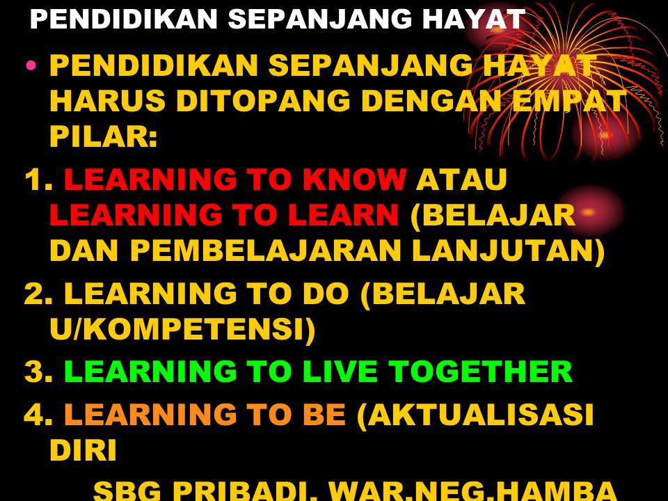 PENDIDIKAN SEPANJANG HAYAT PENDIDIKAN SEPANJANG HAYAT HARUS DITOPANG DENGAN EMPAT PILAR: 1. LEARNING TO KNOW ATAU LEARNING TO LEARN (BELAJAR DAN PEMBE