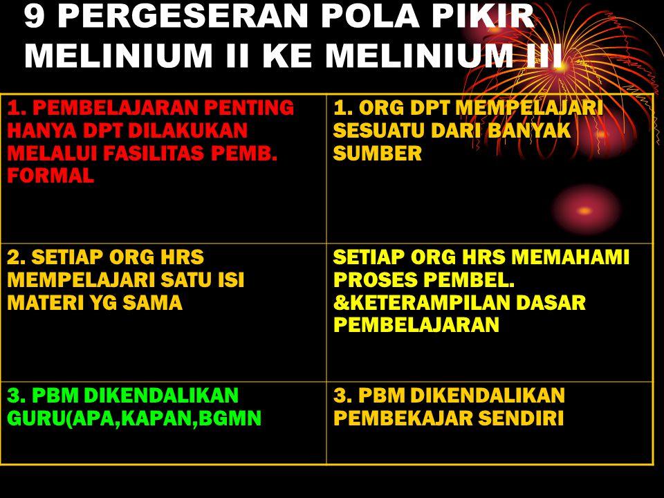 9 PERGESERAN POLA PIKIR MELINIUM II KE MELINIUM III 1. PEMBELAJARAN PENTING HANYA DPT DILAKUKAN MELALUI FASILITAS PEMB. FORMAL 1. ORG DPT MEMPELAJARI