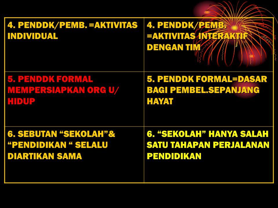 4. PENDDK/PEMB. =AKTIVITAS INDIVIDUAL 4. PENDDK/PEMB. =AKTIVITAS INTERAKTIF DENGAN TIM 5. PENDDK FORMAL MEMPERSIAPKAN ORG U/ HIDUP 5. PENDDK FORMAL=DA