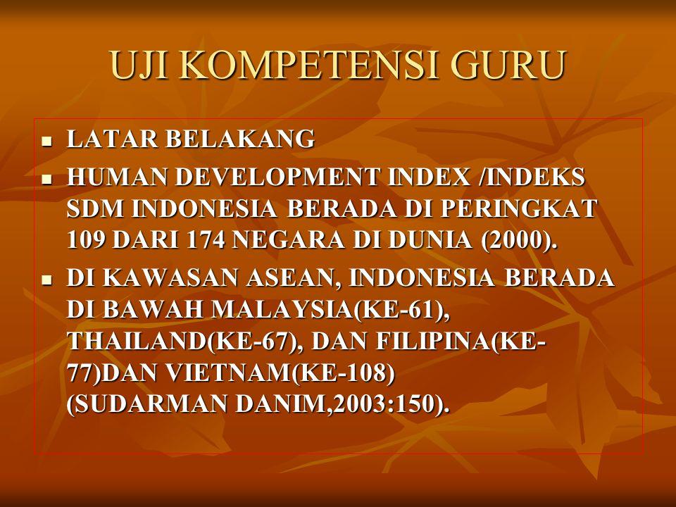 UJI KOMPETENSI GURU LATAR BELAKANG LATAR BELAKANG HUMAN DEVELOPMENT INDEX /INDEKS SDM INDONESIA BERADA DI PERINGKAT 109 DARI 174 NEGARA DI DUNIA (2000).