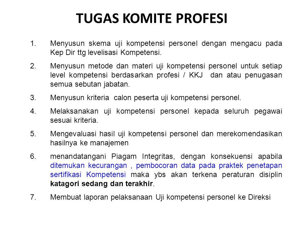1.Menyusun skema uji kompetensi personel dengan mengacu pada Kep Dir ttg levelisasi Kompetensi. 2.Menyusun metode dan materi uji kompetensi personel u