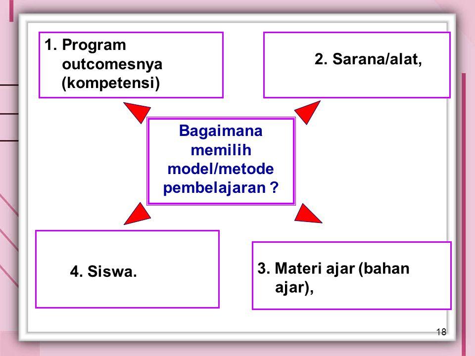18 Bagaimana memilih model/metode pembelajaran ? 1.Program outcomesnya (kompetensi) 4. Siswa. 2. Sarana/alat, 3. Materi ajar (bahan ajar),