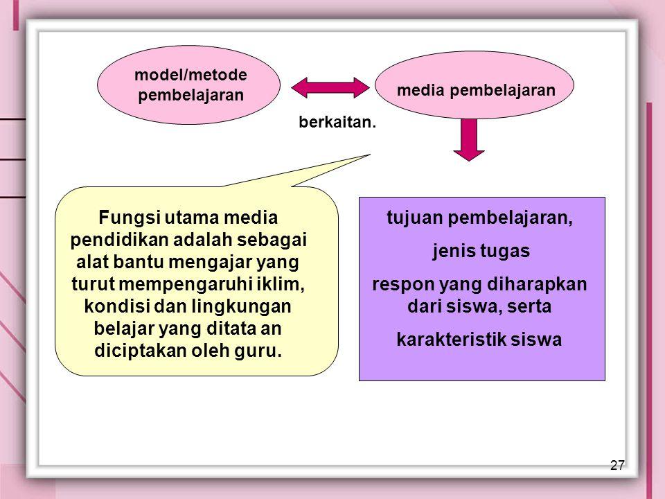 27 model/metode pembelajaran media pembelajaran berkaitan. tujuan pembelajaran, jenis tugas respon yang diharapkan dari siswa, serta karakteristik sis