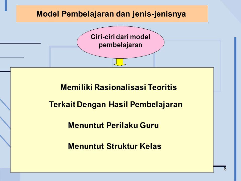 8 Model Pembelajaran dan jenis-jenisnya Ciri-ciri dari model pembelajaran Memiliki Rasionalisasi Teoritis Menuntut Perilaku Guru Terkait Dengan Hasil