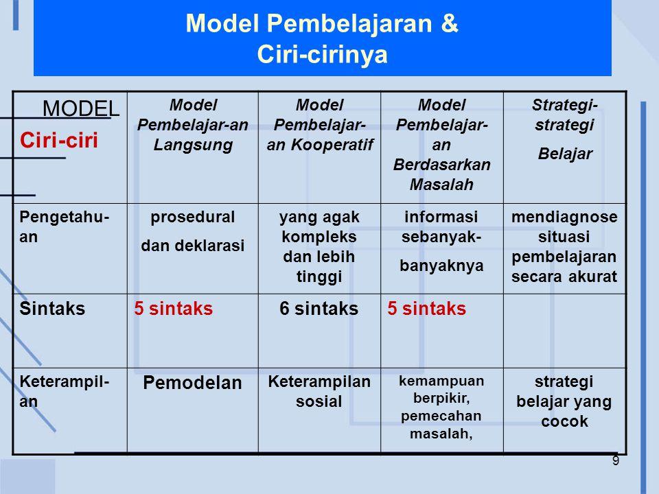 9 Model Pembelajaran & Ciri-cirinya MODEL Ciri-ciri Model Pembelajar-an Langsung Model Pembelajar- an Kooperatif Model Pembelajar- an Berdasarkan Masa