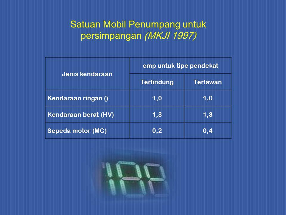 Jenis kendaraan emp untuk tipe pendekat TerlindungTerlawan Kendaraan ringan ()1,0 Kendaraan berat (HV)1,3 Sepeda motor (MC)0,20,4 Satuan Mobil Penumpa