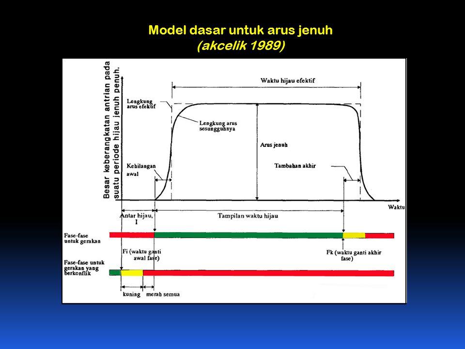 Model dasar untuk arus jenuh (akcelik 1989)