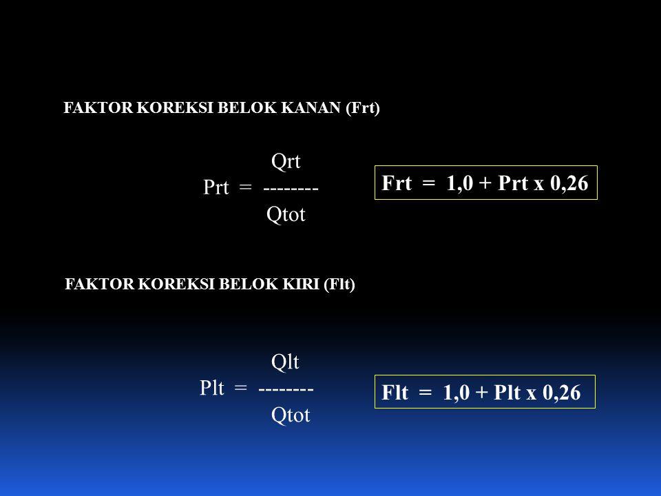 Qrt Prt = -------- Qtot FAKTOR KOREKSI BELOK KANAN (Frt) Frt = 1,0 + Prt x 0,26 FAKTOR KOREKSI BELOK KIRI (Flt) Qlt Plt = -------- Qtot Flt = 1,0 + Pl