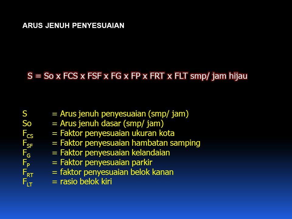 S= Arus jenuh penyesuaian (smp/ jam) So= Arus jenuh dasar (smp/ jam) F CS = Faktor penyesuaian ukuran kota F SF = Faktor penyesuaian hambatan samping