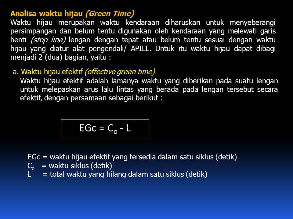 Analisa waktu hijau (Green Time) Waktu hijau merupakan waktu kendaraan diharuskan untuk menyeberangi persimpangan dan belum tentu digunakan oleh kenda