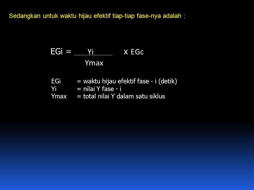 Sedangkan untuk waktu hijau efektif tiap-tiap fase-nya adalah : EGi = Yi x EGc Ymax EGi = waktu hijau efektif fase - i (detik) Yi = nilai Y fase - i Y