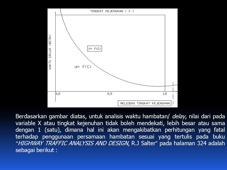 Berdasarkan gambar diatas, untuk analisis waktu hambatan/ delay, nilai dari pada variable X atau tingkat kejenuhan tidak boleh mendekati, lebih besar