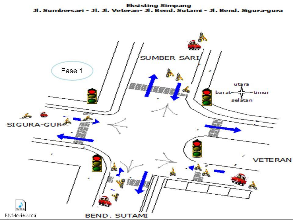 Titik konflik simpang Sumber sari-Veteran- Bend.Sutami-Sigura-gura Titik konflik simpang Bend.Sutami- Galunggung-Bondowoso- Raya Tidar