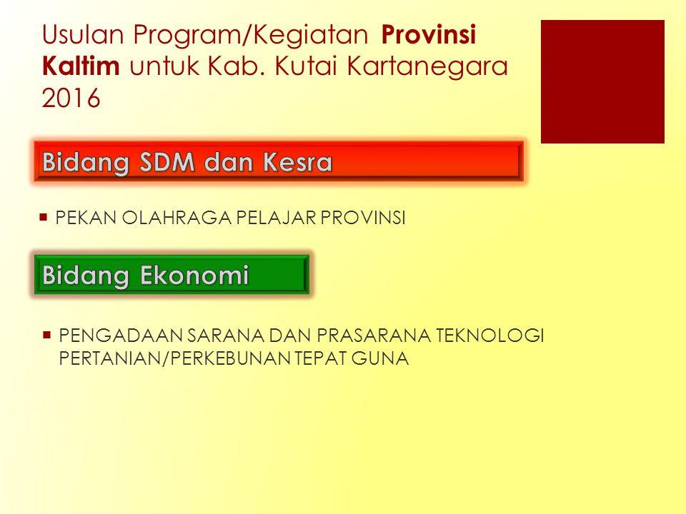Usulan Program/Kegiatan Provinsi Kaltim untuk Kab.