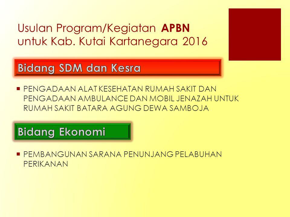 Usulan Program/Kegiatan APBN untuk Kab.