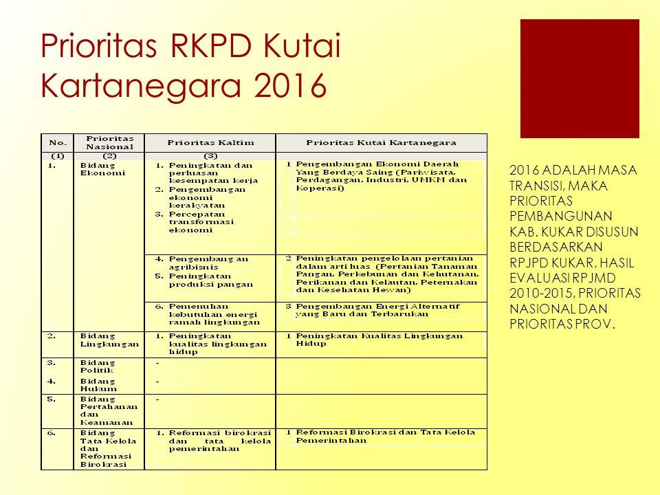 Prioritas RKPD Kutai Kartanegara 2016 2016 ADALAH MASA TRANSISI, MAKA PRIORITAS PEMBANGUNAN KAB.