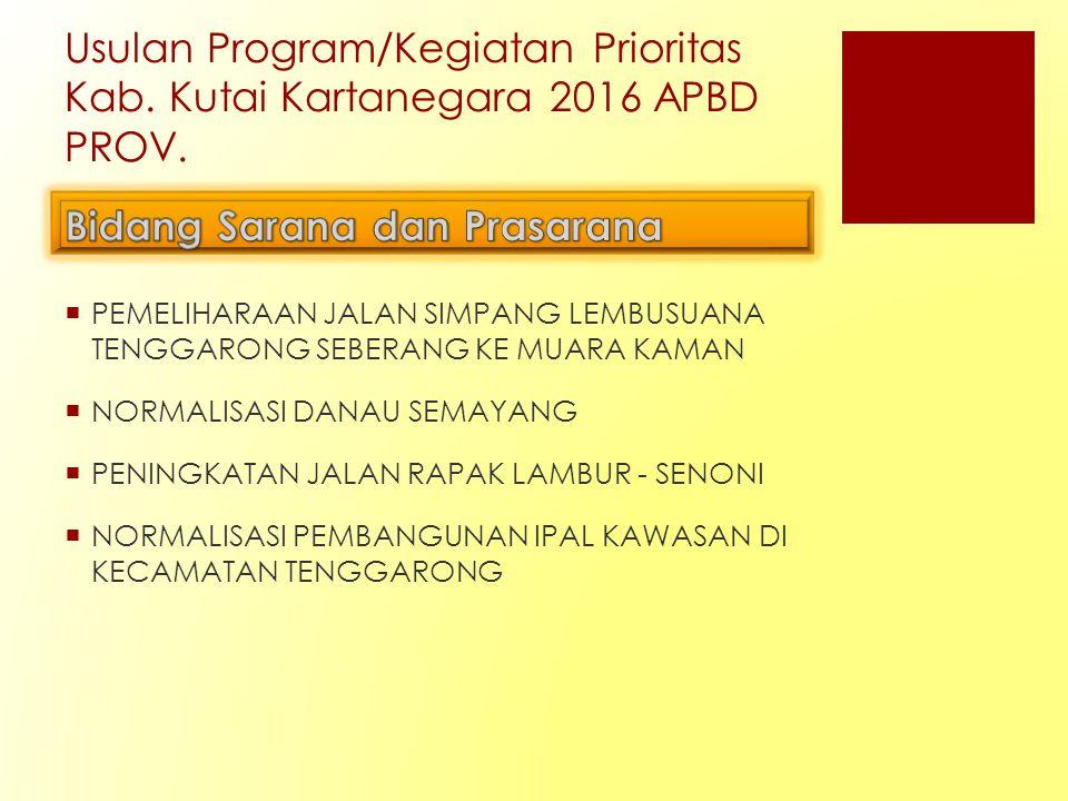 Usulan Program/Kegiatan Prioritas Kab.Kutai Kartanegara 2016 APBD PROV.