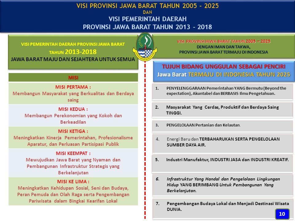 VISI PROVINSI JAWA BARAT TAHUN 2005 – 2025 DENGAN IMAN DAN TAKWA, PROVINSI JAWA BARAT TERMAJU DI INDONESIA VISI PROVINSI JAWA BARAT TAHUN 2005 – 2025 DENGAN IMAN DAN TAKWA, PROVINSI JAWA BARAT TERMAJU DI INDONESIA TUJUH BIDANG UNGGULAN SEBAGAI PENCIRI Jawa Barat TERMAJU DI INDONESIA TAHUN 2025 TUJUH BIDANG UNGGULAN SEBAGAI PENCIRI Jawa Barat TERMAJU DI INDONESIA TAHUN 2025 VISI PROVINSI JAWA BARAT TAHUN 2005 – 2025 DAN VISI PEMERINTAH DAERAH PROVINSI JAWA BARAT TAHUN 2013 - 2018 VISI PROVINSI JAWA BARAT TAHUN 2005 – 2025 DAN VISI PEMERINTAH DAERAH PROVINSI JAWA BARAT TAHUN 2013 - 2018MISI MISI PERTAMA : Membangun Masyarakat yang Berkualitas dan Berdaya saing MISI KEDUA : Membangun Perekonomian yang Kokoh dan Berkeadilan MISI KETIGA : Meningkatkan Kinerja Pemerintahan, Profesionalisme Aparatur, dan Perluasan Partisipasi Publik MISI KEEMPAT : Mewujudkan Jawa Barat yang Nyaman dan Pembangunan Infrastruktur Strategis yang Berkelanjutan MISI KE LIMA : Meningkatkan Kehidupan Sosial, Seni dan Budaya, Peran Pemuda dan Olah Raga serta Pengembangan Pariwisata dalam Bingkai Kearifan Lokal VISI PEMERINTAH DAERAH PROVINSI JAWA BARAT TAHUN 2013-2018 JAWA BARAT MAJU DAN SEJAHTERA UNTUK SEMUA VISI PEMERINTAH DAERAH PROVINSI JAWA BARAT TAHUN 2013-2018 JAWA BARAT MAJU DAN SEJAHTERA UNTUK SEMUA 10