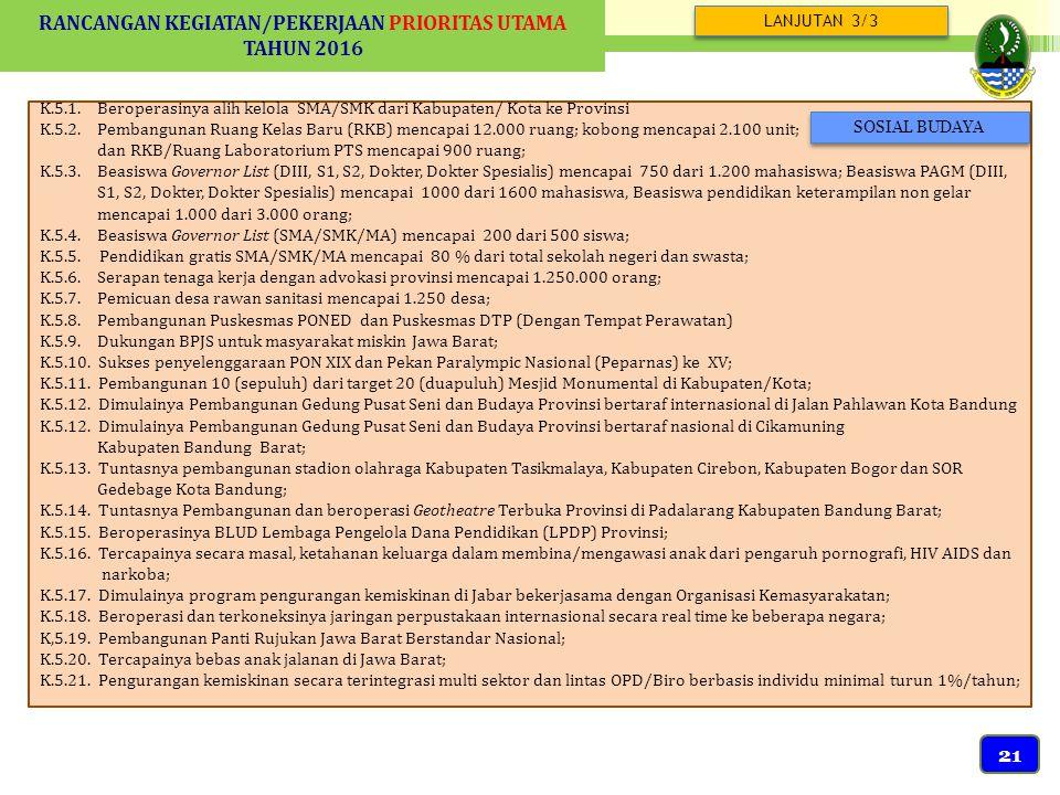K.5.1.Beroperasinya alih kelola SMA/SMK dari Kabupaten/ Kota ke Provinsi K.5.2.