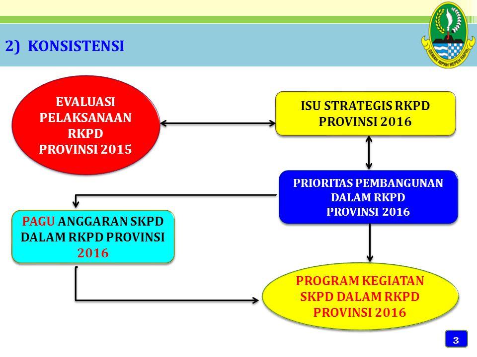 KEGIATAN PRIORITAS (2013 – 2018) KEGIATAN PRIORITAS (2013 – 2018) TEMATIK KEWILAYAHAN JAWA BARAT 14 (SK Gubernur Nomor 650/KEP.1655 - Bappeda/ 2014 Tentang Koordinator Implementasi kegiatan Pembangunan Tematik kewilayahan di Jawa Barat
