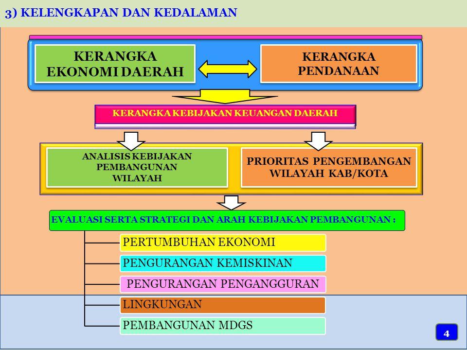 TERIMA KASIH MARI KITA KEMBANGKAN DAN GUNAKAN SATU DATA PEMBANGUNAN JAWA BARAT Informasi lebih lanjut :  Sekretariat Daerah Provinsi Jawa Barat Jalan Diponegoro No.22 Bandung Telp.