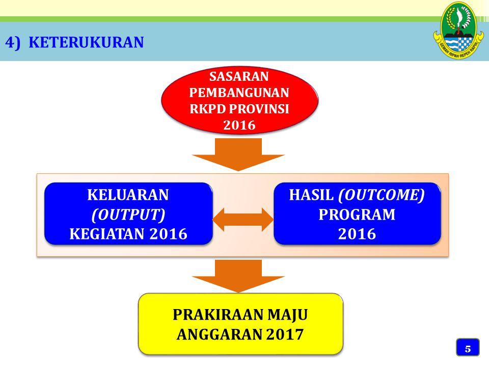 4) KETERUKURAN SASARAN PEMBANGUNAN RKPD PROVINSI 2016 PRAKIRAAN MAJU ANGGARAN 2017 HASIL (OUTCOME) PROGRAM 2016 HASIL (OUTCOME) PROGRAM 2016 KELUARAN (OUTPUT) KEGIATAN 2016 5