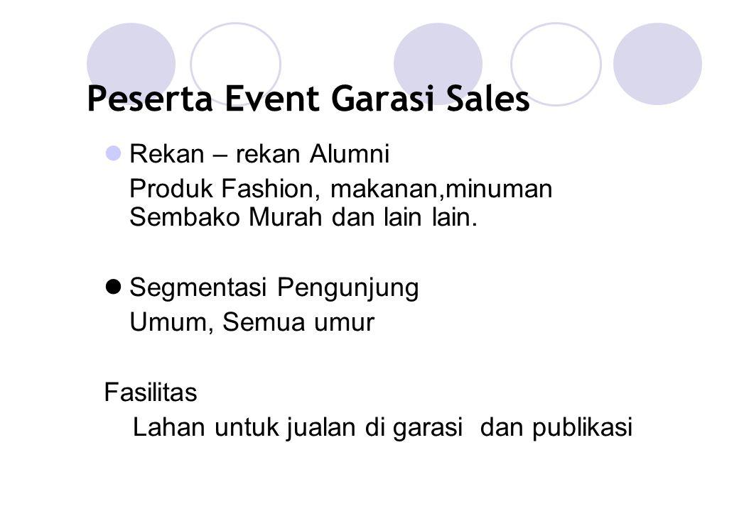Peserta Event Garasi Sales Rekan – rekan Alumni Produk Fashion, makanan,minuman Sembako Murah dan lain lain.