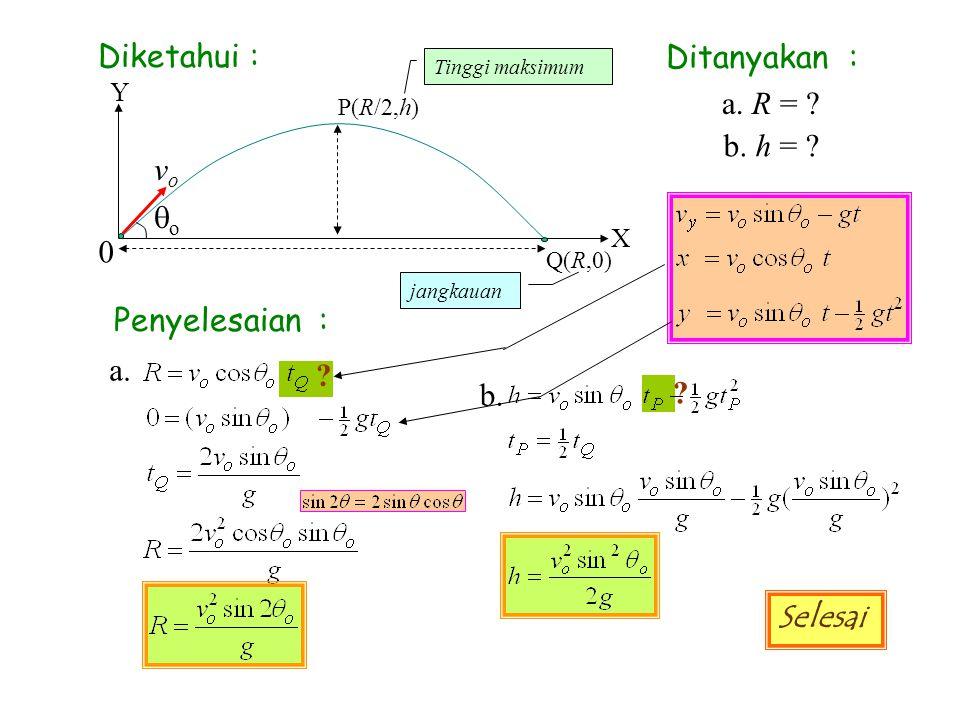0 X Y vovo oo Q(R,0) P(R/2,h) Diketahui : jangkauan Tinggi maksimum Ditanyakan : a. R = ? b. h = ? Penyelesaian : a. ? b. ? Selesai