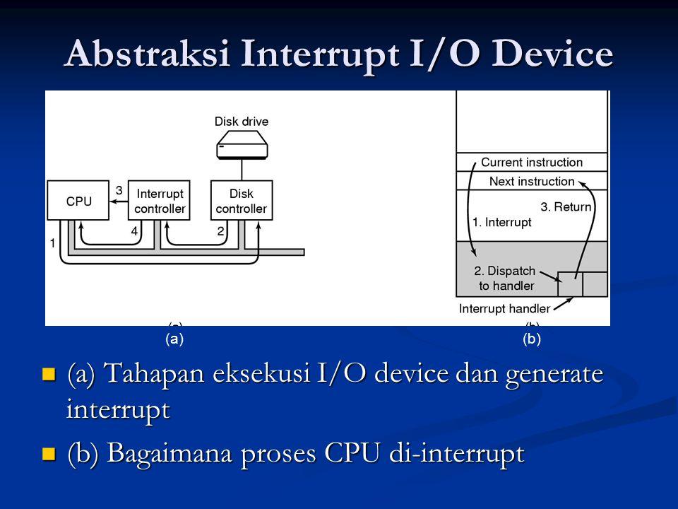 Abstraksi Interrupt I/O Device (a) Tahapan eksekusi I/O device dan generate interrupt (a) Tahapan eksekusi I/O device dan generate interrupt (b) Bagai