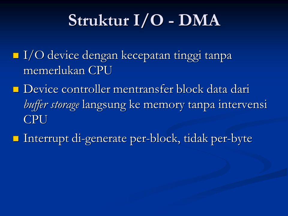 Struktur I/O - DMA I/O device dengan kecepatan tinggi tanpa memerlukan CPU I/O device dengan kecepatan tinggi tanpa memerlukan CPU Device controller m