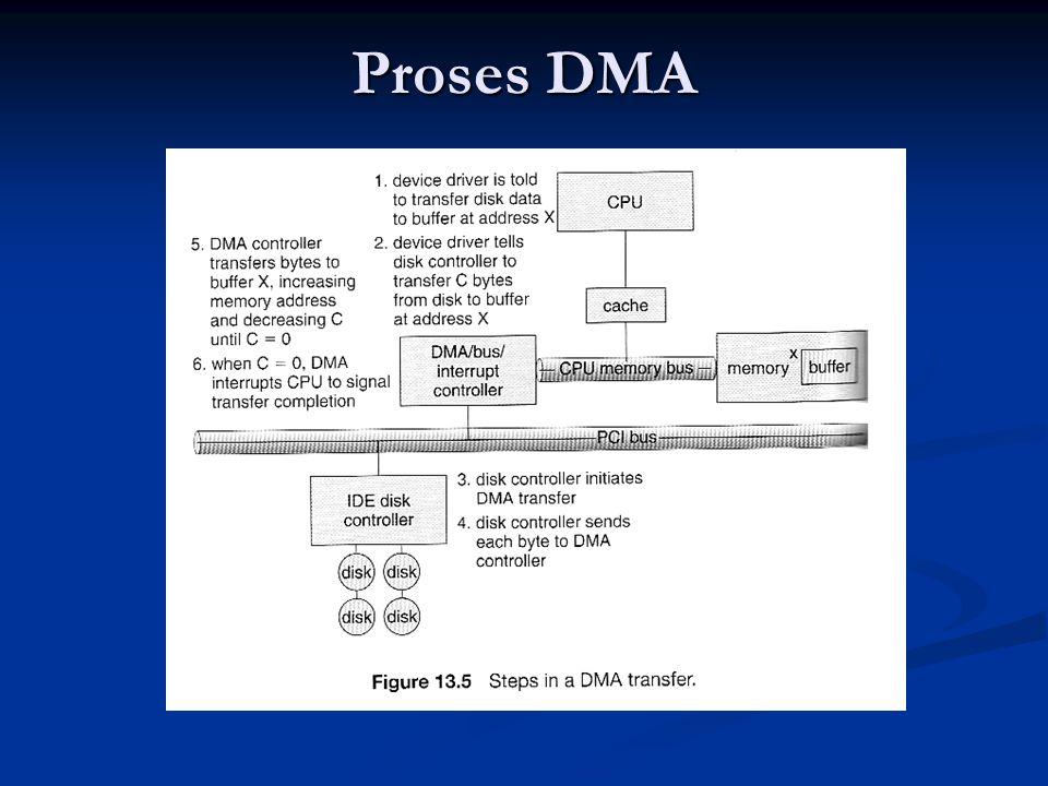 Proses DMA