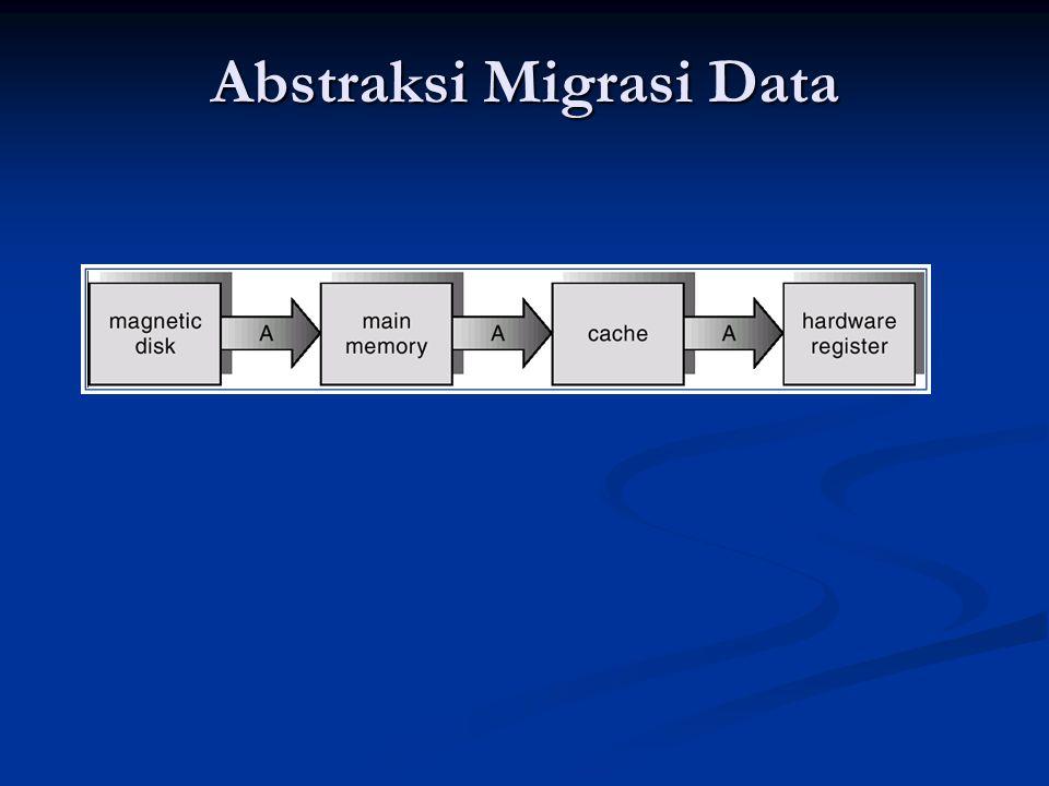 Abstraksi Migrasi Data