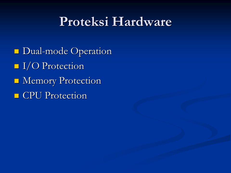 Proteksi Hardware Dual-mode Operation Dual-mode Operation I/O Protection I/O Protection Memory Protection Memory Protection CPU Protection CPU Protect