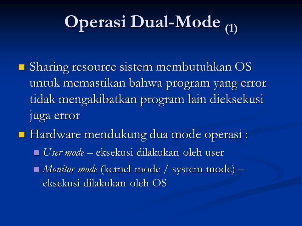 Operasi Dual-Mode (1) Sharing resource sistem membutuhkan OS untuk memastikan bahwa program yang error tidak mengakibatkan program lain dieksekusi jug