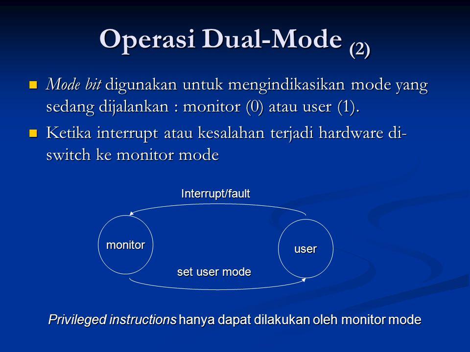 Operasi Dual-Mode (2) Mode bit digunakan untuk mengindikasikan mode yang sedang dijalankan : monitor (0) atau user (1). Mode bit digunakan untuk mengi