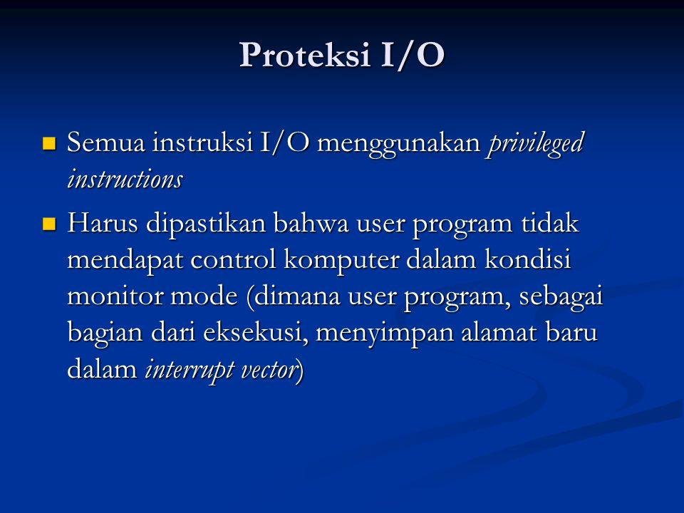 Proteksi I/O Semua instruksi I/O menggunakan privileged instructions Semua instruksi I/O menggunakan privileged instructions Harus dipastikan bahwa us
