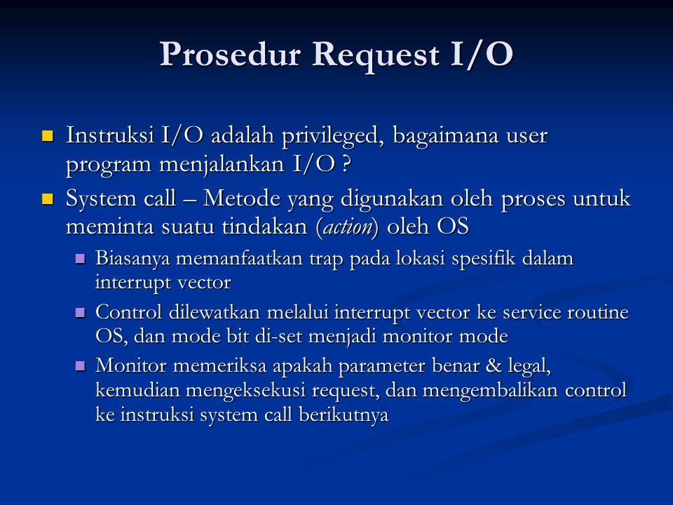 Prosedur Request I/O Instruksi I/O adalah privileged, bagaimana user program menjalankan I/O ? Instruksi I/O adalah privileged, bagaimana user program
