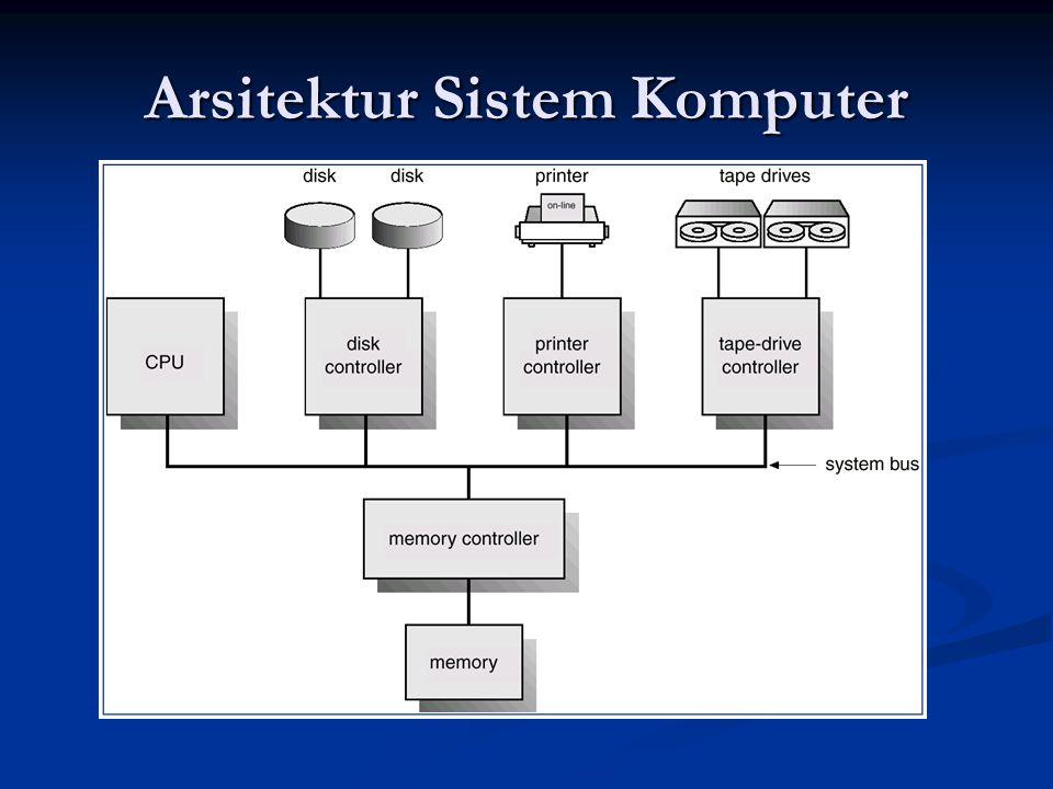 Arsitektur Sistem Komputer