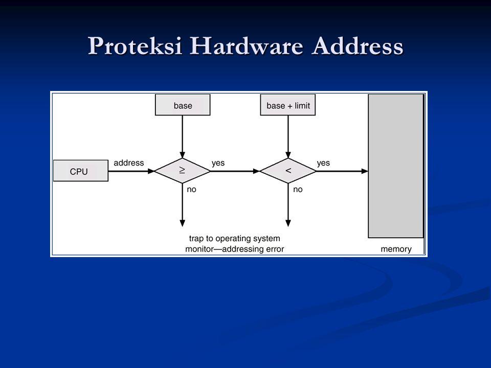 Proteksi Hardware Address