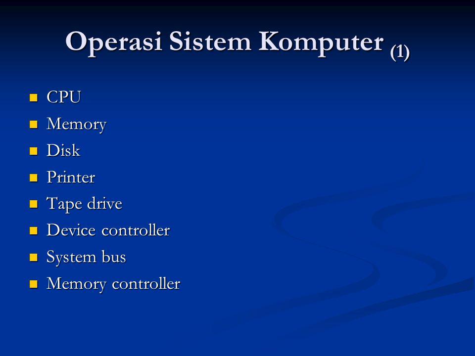 Operasi Sistem Komputer (1) CPU CPU Memory Memory Disk Disk Printer Printer Tape drive Tape drive Device controller Device controller System bus Syste