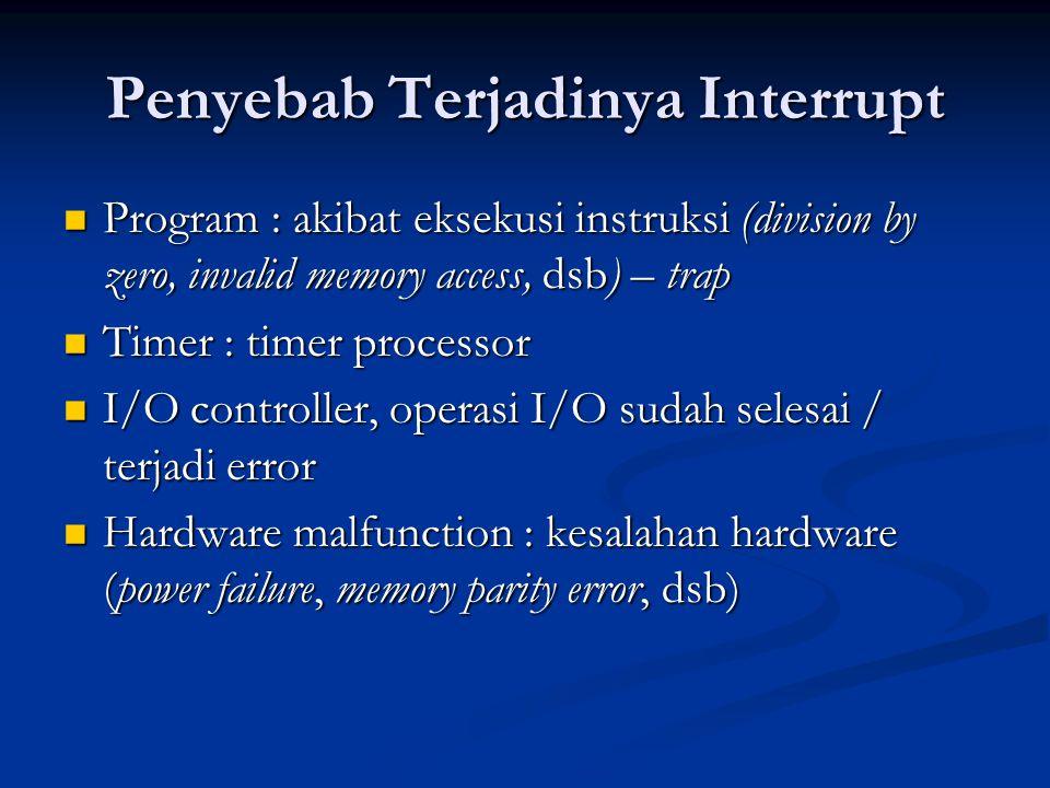 Penyebab Terjadinya Interrupt Program : akibat eksekusi instruksi (division by zero, invalid memory access, dsb) – trap Program : akibat eksekusi inst